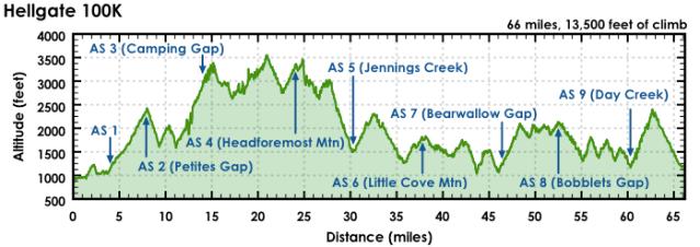 HG100k elevation.png